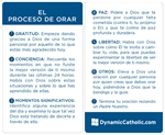 Spanish Prayer Process Cards